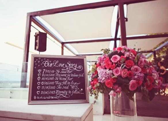 Düğünde Kara Tahta Kullanımı